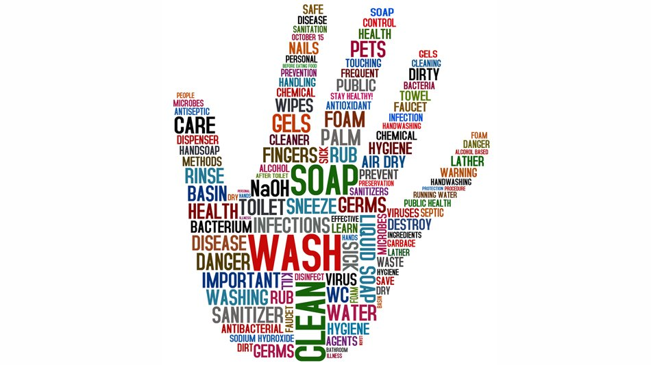 Hand image with words on it representing healthy hand cleaning and sanitization