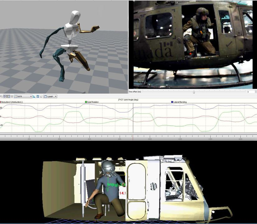 Motion Capture for Effective Digital Human Models